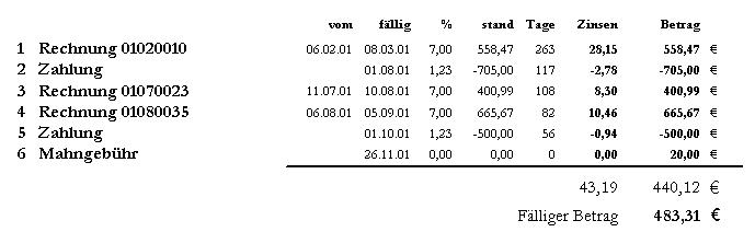 Providerwork Das Abrechnungssystem F R Provider